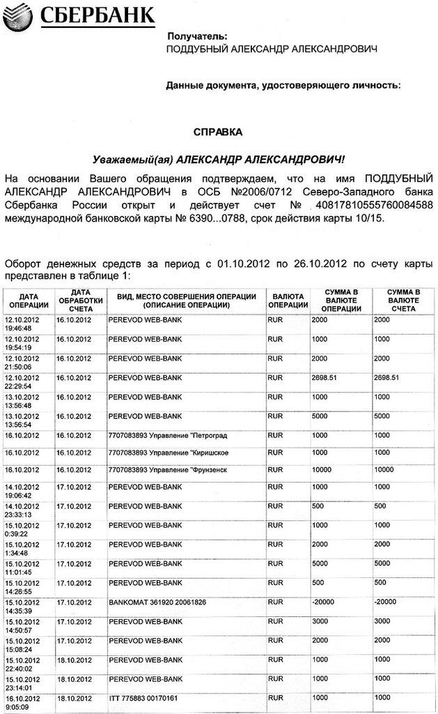 Сбербанк справка о состоянии счета для визы стоимость трудовой договор для фмс в москве Листопадная улица