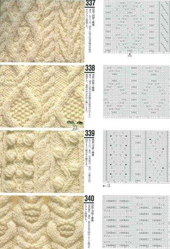 Узоры для вязания спицами .