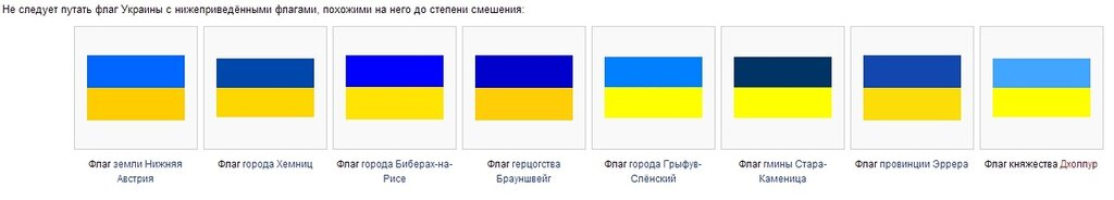 Пост ре–флагинга Украины