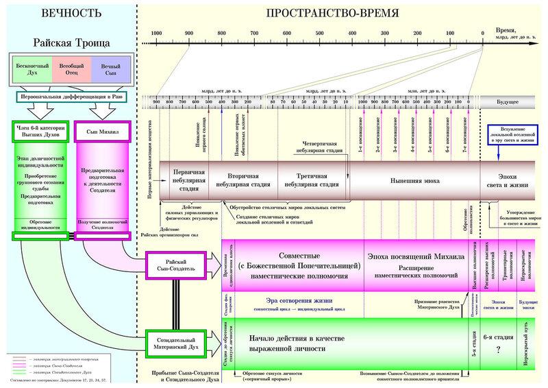 Скорпион. Землетрясение в Мортара - тартар Москвы