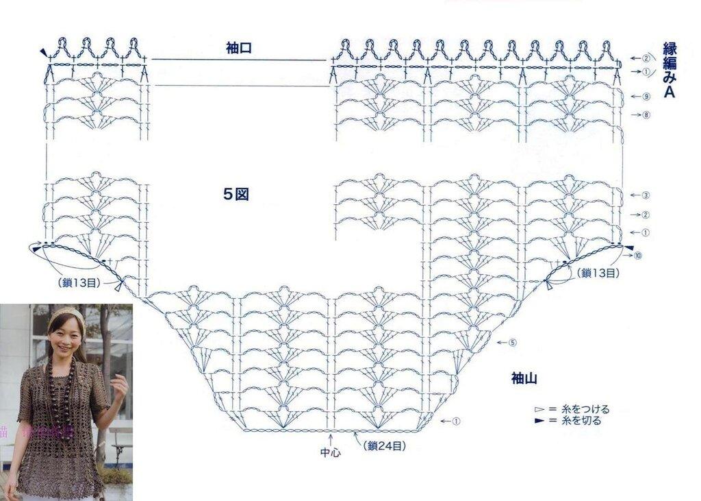 Описание вязания крючком рукава 578