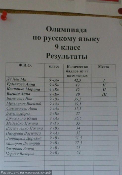 https://img-fotki.yandex.ru/get/6518/137106206.1cb/0_9d5d2_40ba13d0_orig.jpg