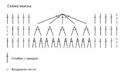 http://img-fotki.yandex.ru/get/6518/138158436.3/0_93102_5a3df3f4_L.jpg