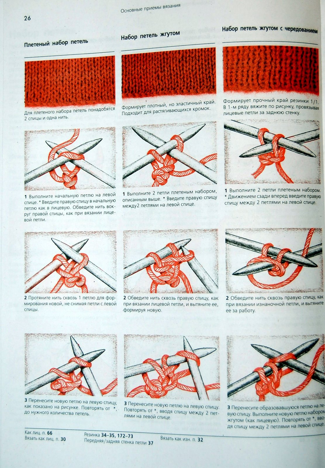 Вязание на дополнительных спицах