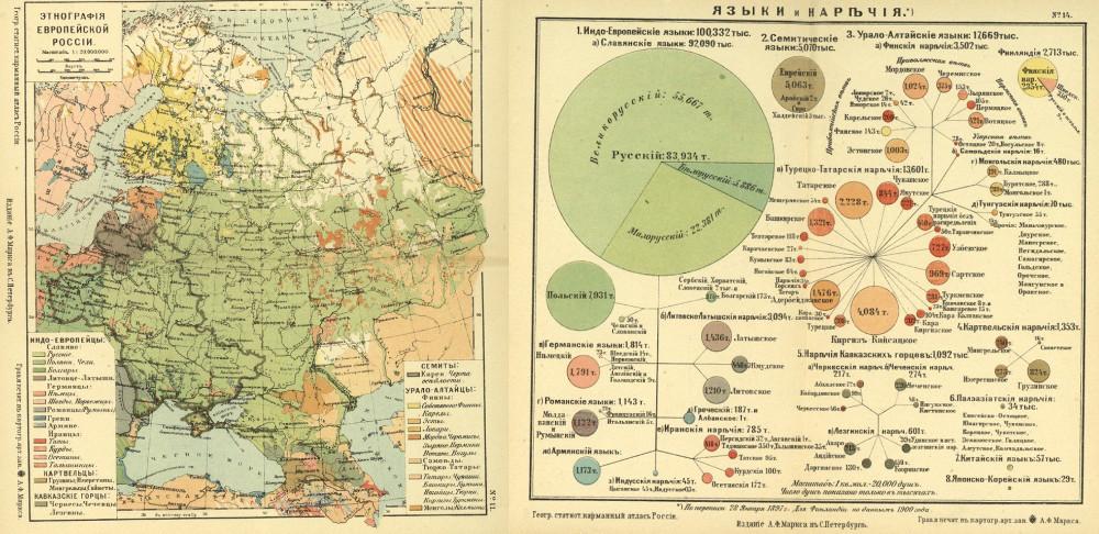 Российская империя 1907 года в картах и инфографике (39 фото)