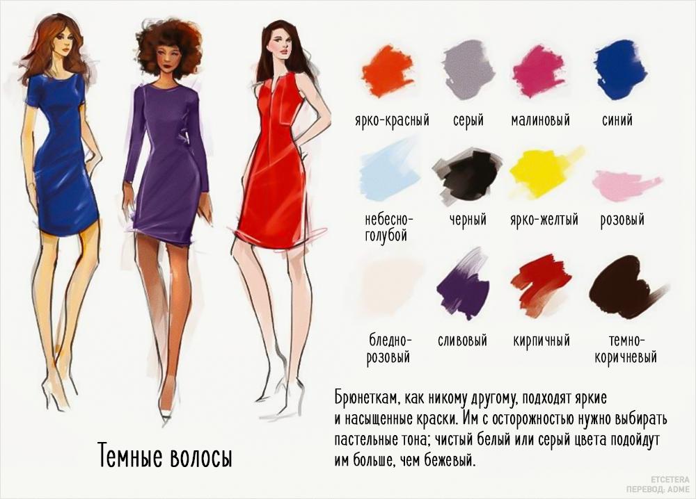 12идеальных сочетаний цвета одежды иволос