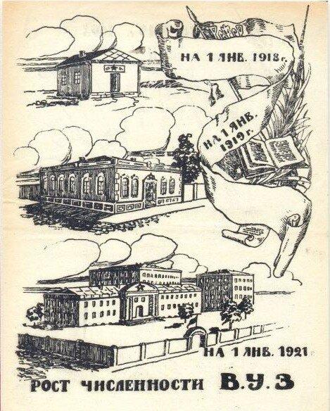 Рост численности ВУЗов, 1921 год