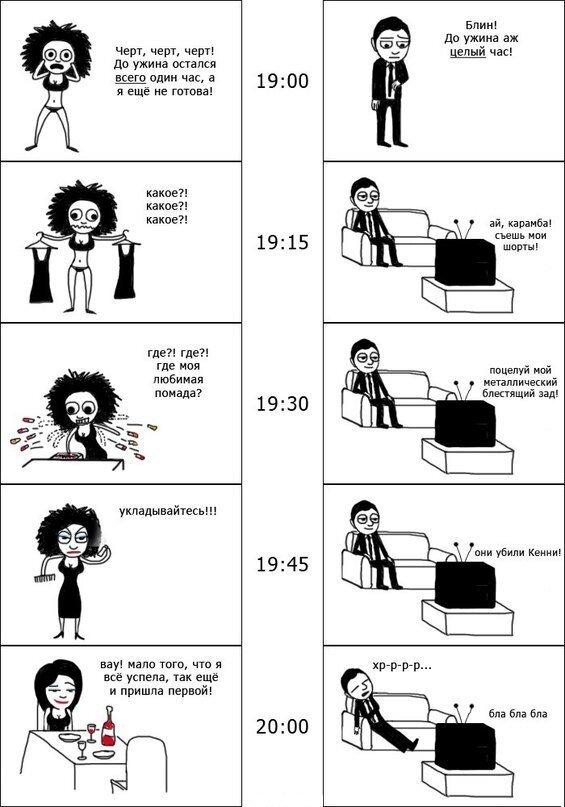 Как мужчины и девушки собираются на свидание