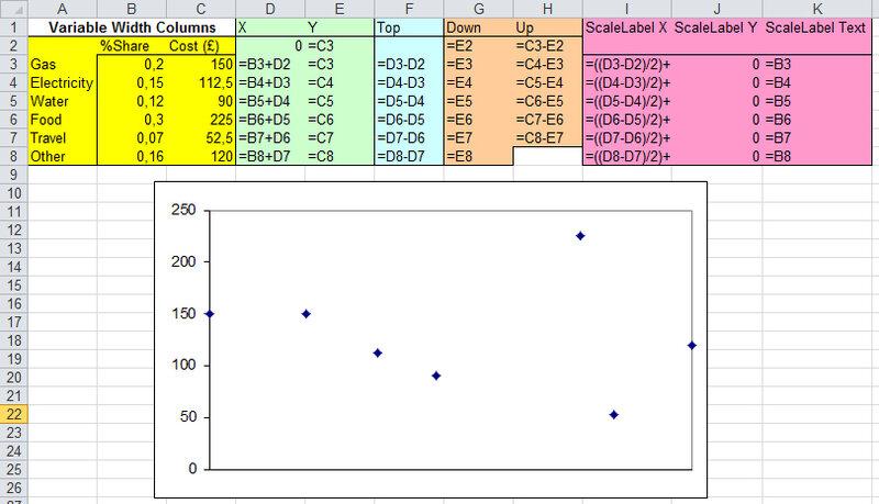 Рис. 5.25. Модифицированная точечная диаграмма