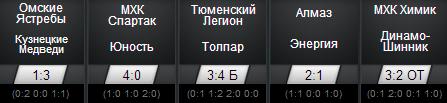 Постматчесловие 09.10.12
