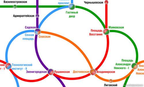схеме Санкт-Петербургского