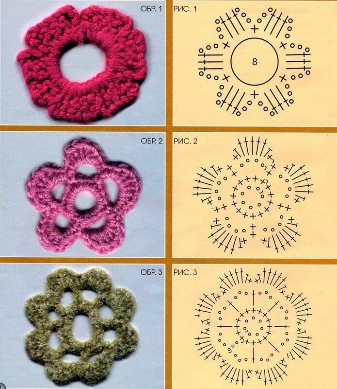 По просьбе своих учениц, семиклассниц, публикую схемы вязания крючком элементов в виде цветка для изготовления броши...