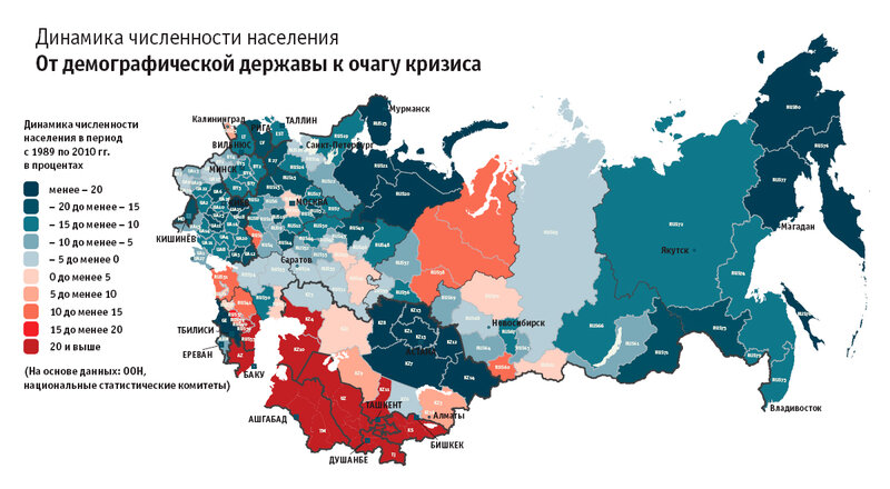 Европейский выбор несет русским вымирание