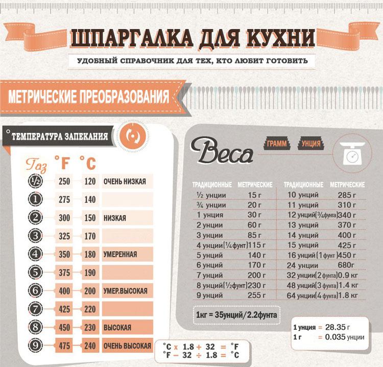 Продукты, ингредиенты, таблицы 0_931ab_e037a44c_orig