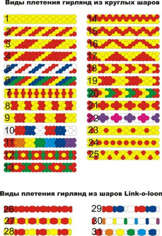"""Читал семинар в  """"Европе Унотрейд """" о плетении гирлянд из воздушных шаров.  Показывал различные рисунки плетения."""
