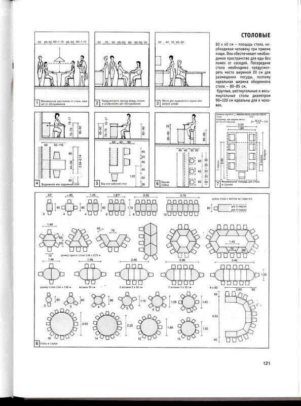 Дизайн-студия мебели Viletta - Советы покупателям.