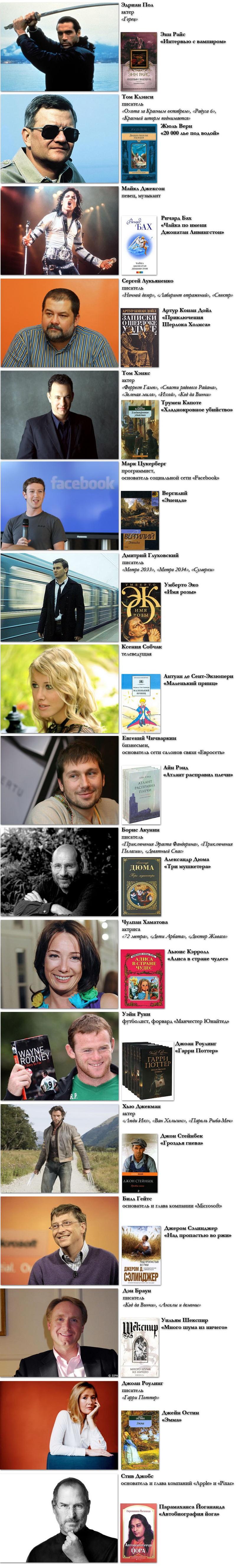 Известные люди и их любимые книги