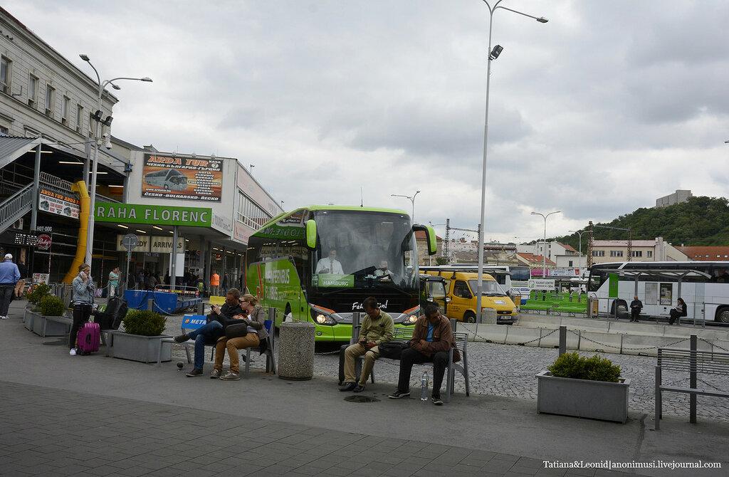 Маршрут Гомель-Брест-Тересполь-Варшава-Прага-Вена-Варшава-Белосток-Гродно-Гомель
