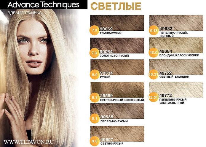 светлые тона краски для волос фото