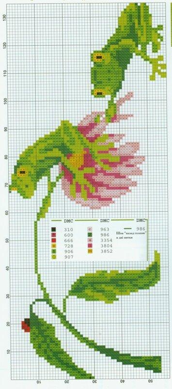 Вязание для малышей пинетки схемы схема вышивки крестом чаепитие.