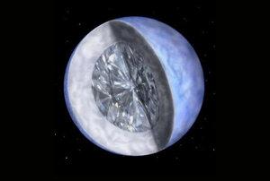 Планета с жидкими алмазами в нашей солнечной системе
