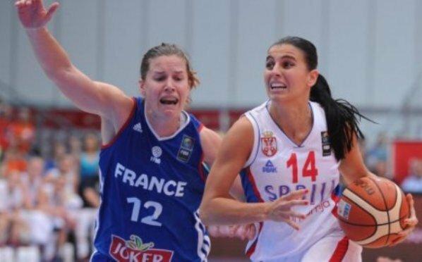 Сербия, баскетбол, европейское первенство