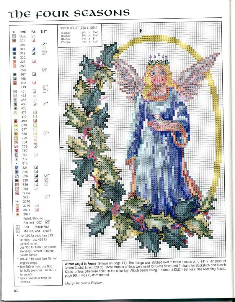Схемы вышивки крестиком ангелов 100