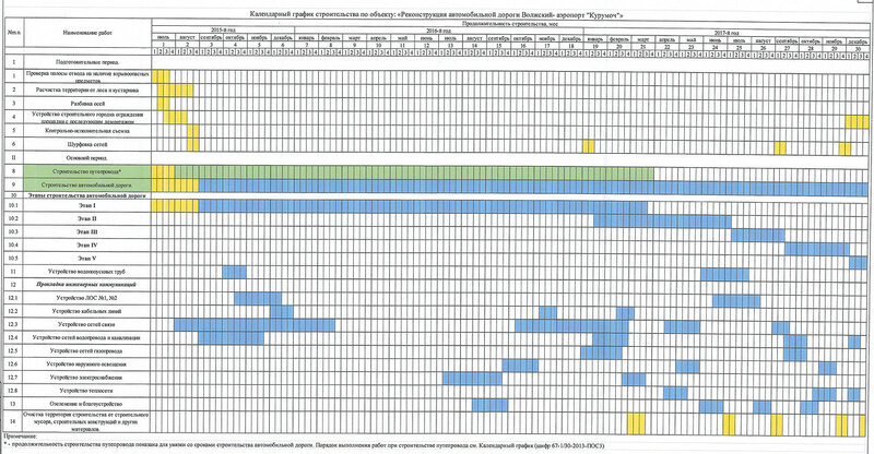 Как сделать календарное планирование