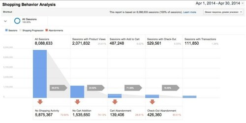 google-analytics-enhanced-ecommerce-800x400.jpg