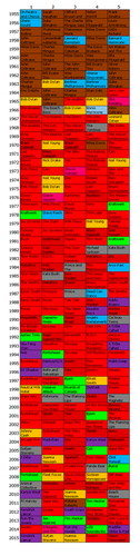 music_1955-2015_by_ty-214.png
