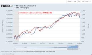 Фундаментальный фактор для фондового рынка США - 2: разбор полётов, FAQs Reverse REPO
