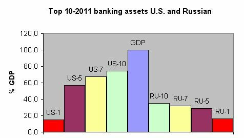 Список форекс банков