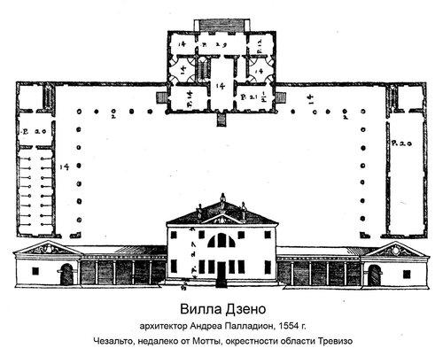 Вилла Дзено , архитектор Андреа Палладио, чертежи