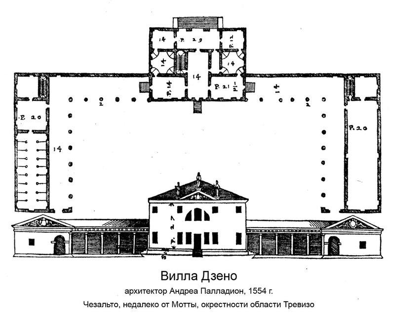 Вилла Дзено, архитектор Андреа Палладио, чертежи