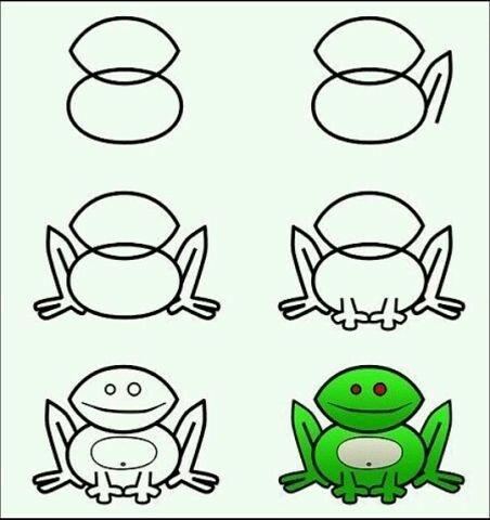 рисуем лягушку