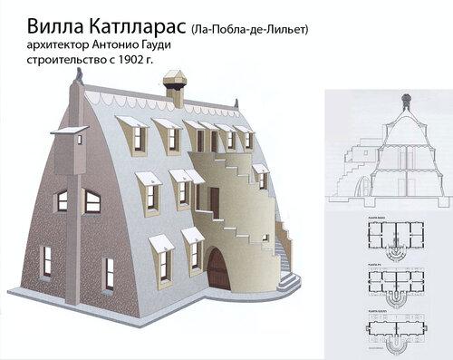 Вилла Катлларас, архитектор Антонио Гауди, чертежи