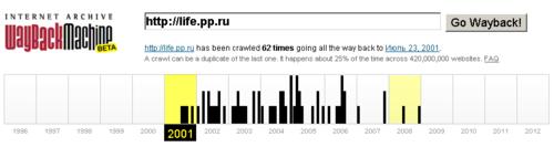 Общедоступные веб-архивы сайта life.pp.ru