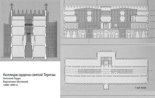 Колледж ордена святой Терезы, архитектор Антонио Гауди, чертежи