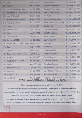 Кинопрокат Индии - МИК № 1 2005 (стр.8)