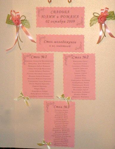 План рассадки гостей на свадьбу при английском расположении столов.  Родители, как ключевые фигуры на свадебном...
