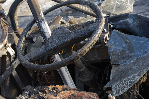 Происшествия и криминальные новости в Казахстане