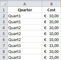 Трюк №35. Как в таблице Excel выделить промежуточные итоги жирным шрифтом