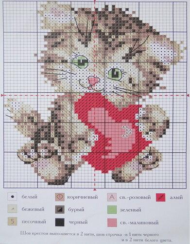 Котята. схема вышивки крестом.