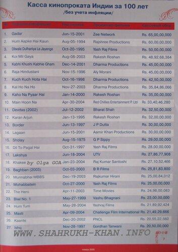 Кинопрокат Индии - МИК № 1 2005 (стр.7)