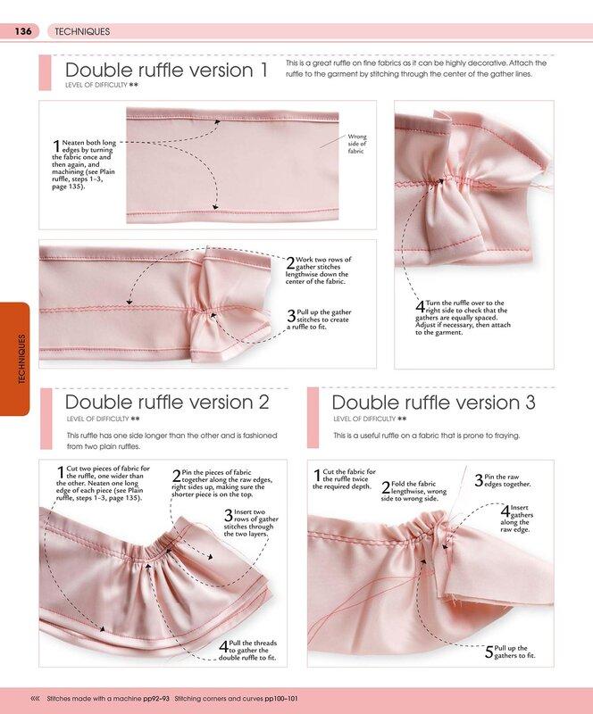 Что такое защип при шитье