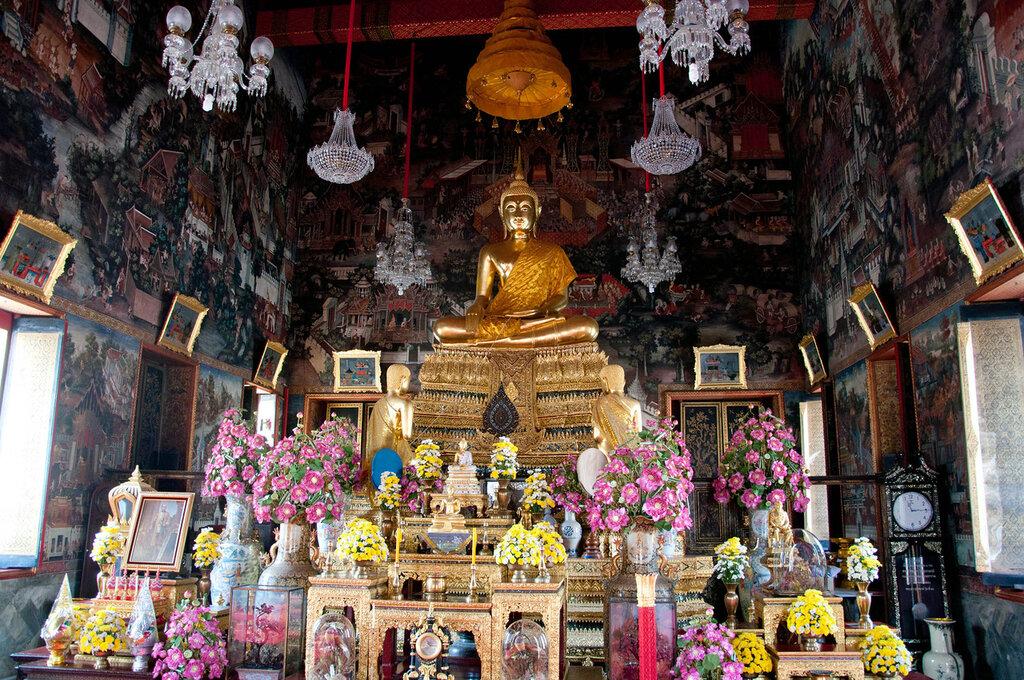 Тайланд, Внутри буддийского храма