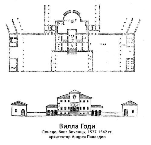 Вилла Годи, архитектор Андреа Палладио, чертежи