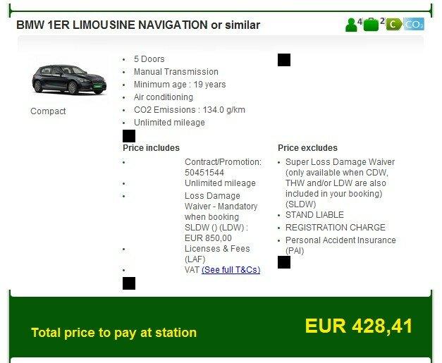 Путешествия по Европе на автомобиле