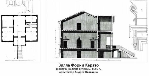 Вилла Форни Керато, архитектор Андреа Палладио, чертежи