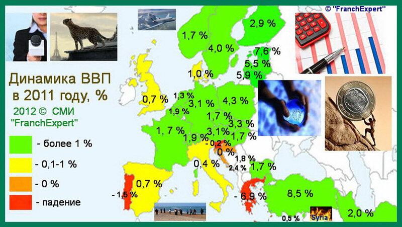 ВВП стран Европы в 2011 году